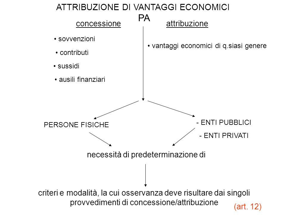ATTRIBUZIONE DI VANTAGGI ECONOMICI PA sovvenzioni contributi sussidi ausili finanziari vantaggi economici di q.siasi genere PERSONE FISICHE - ENTI PUB