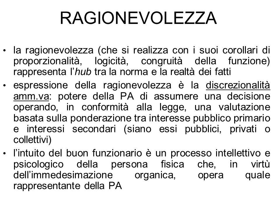 EFFETTI DEL DISSENSO IN SEDE DI CONFERENZA - 2 in caso di motivato dissenso espresso da una P.A.