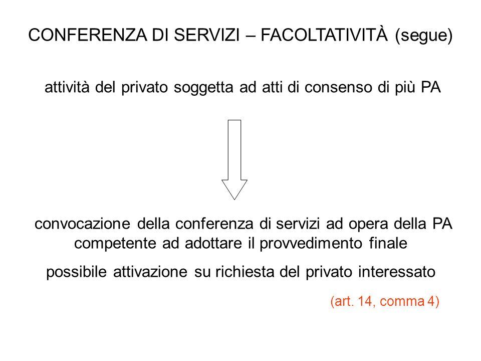 CONFERENZA DI SERVIZI – FACOLTATIVITÀ (segue) attività del privato soggetta ad atti di consenso di più PA convocazione della conferenza di servizi ad