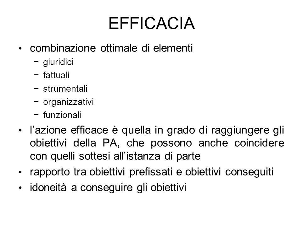 EFFICACIA combinazione ottimale di elementi giuridici fattuali strumentali organizzativi funzionali lazione efficace è quella in grado di raggiungere