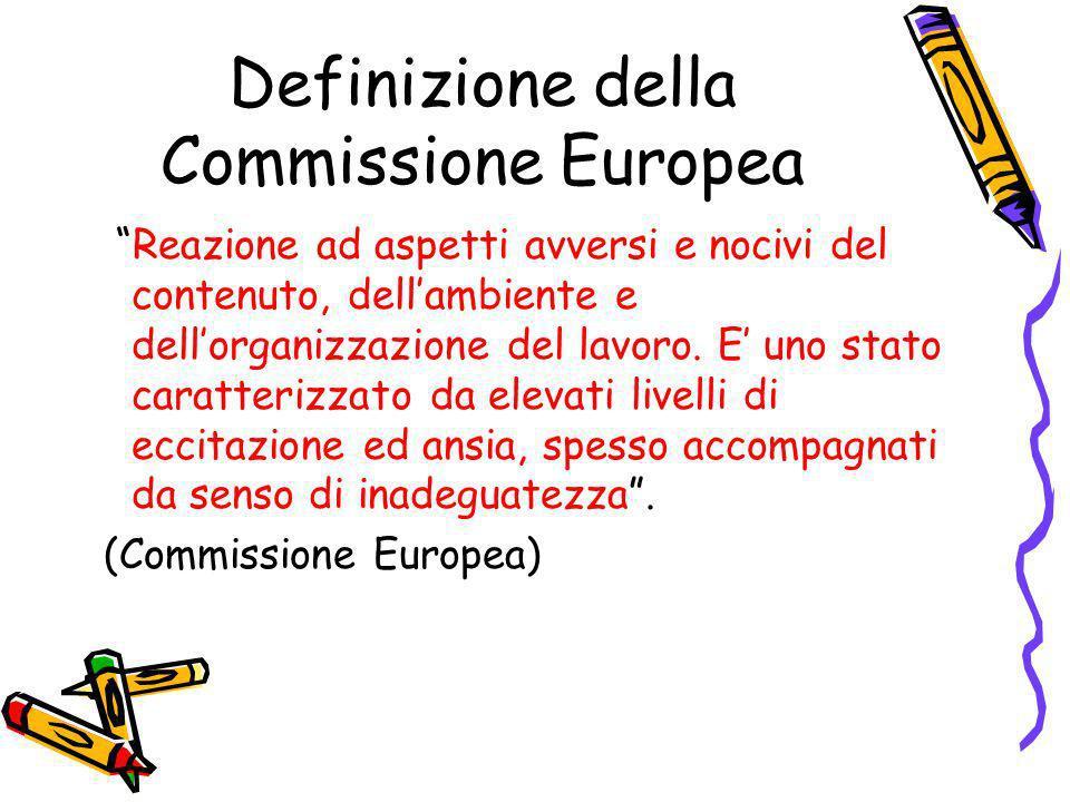 Definizione della Commissione Europea Reazione ad aspetti avversi e nocivi del contenuto, dellambiente e dellorganizzazione del lavoro. E uno stato ca