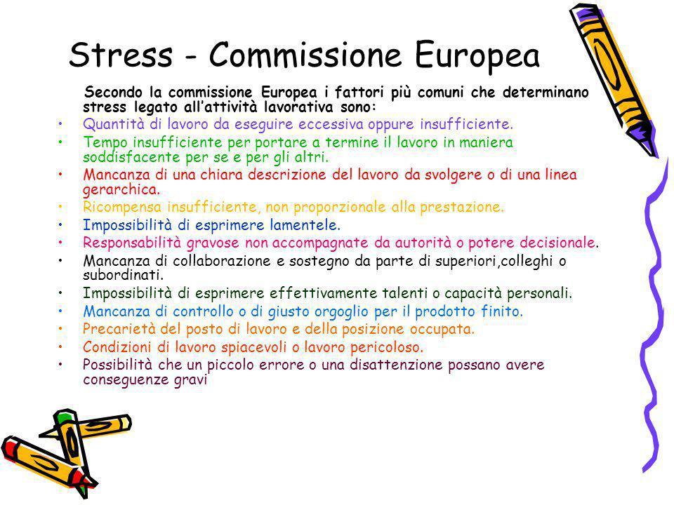 Stress - Commissione Europea Secondo la commissione Europea i fattori più comuni che determinano stress legato allattività lavorativa sono: Quantità d