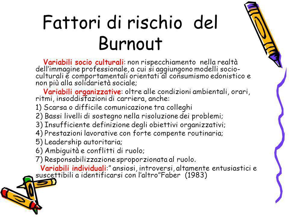 Fattori di rischio del Burnout Variabili socio culturali: non rispecchiamento nella realtà dellimmagine professionale, a cui si aggiungono modelli soc