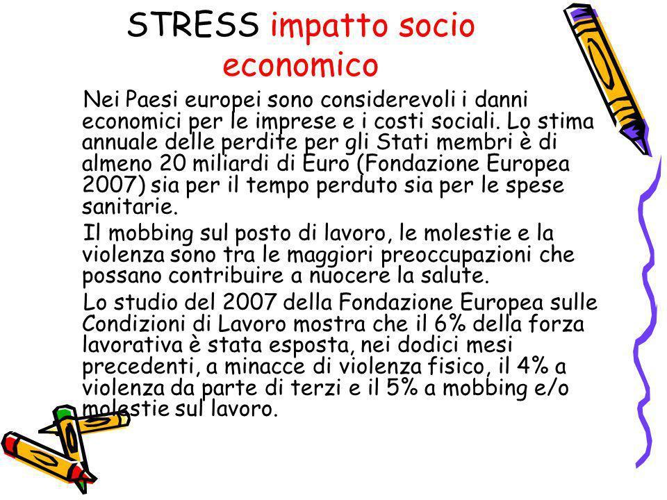STRESS impatto socio economico Nei Paesi europei sono considerevoli i danni economici per le imprese e i costi sociali. Lo stima annuale delle perdite