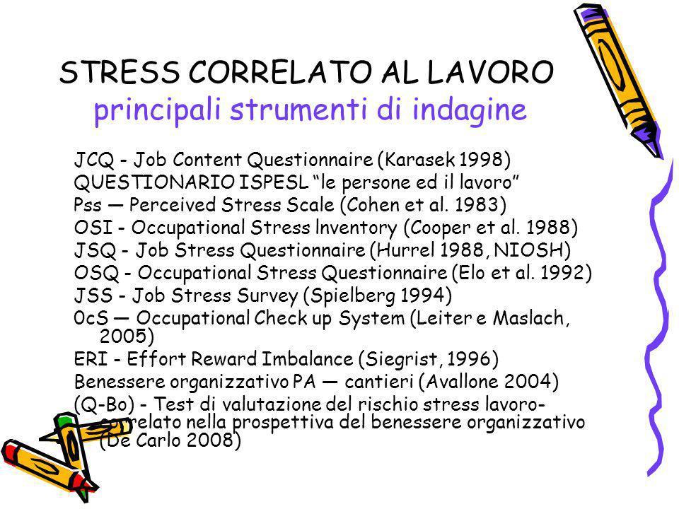 STRESS CORRELATO AL LAVORO principali strumenti di indagine JCQ - Job Content Questionnaire (Karasek 1998) QUESTIONARIO ISPESL le persone ed il lavoro