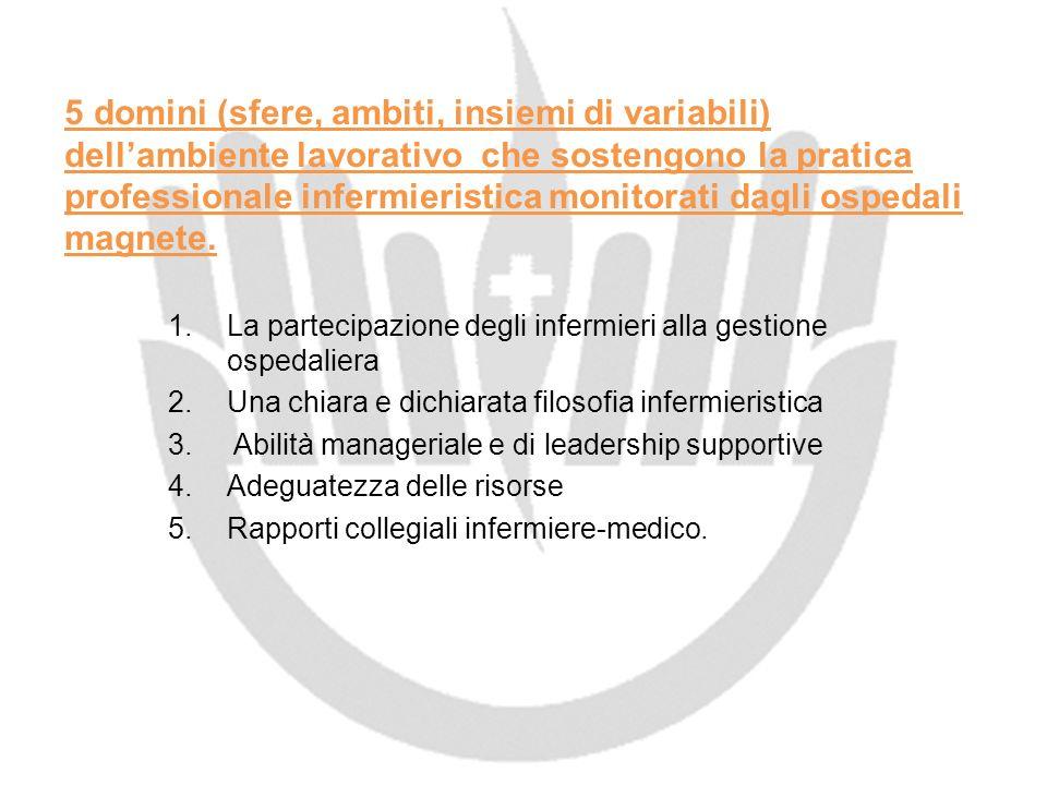 1.La partecipazione degli infermieri alla gestione ospedaliera 2.Una chiara e dichiarata filosofia infermieristica 3. Abilità manageriale e di leaders