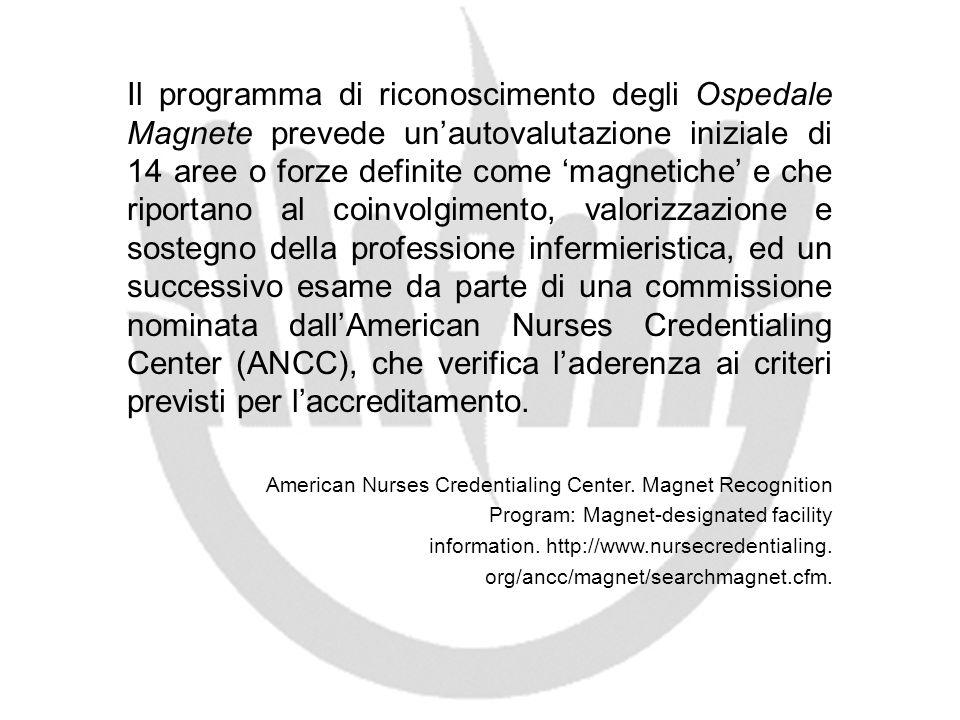 Il programma di riconoscimento degli Ospedale Magnete prevede unautovalutazione iniziale di 14 aree o forze definite come magnetiche e che riportano a