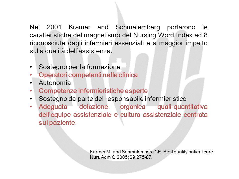 Nel 2001 Kramer and Schmalemberg portarono le caratteristiche del magnetismo del Nursing Word Index ad 8 riconosciute dagli infermieri essenziali e a