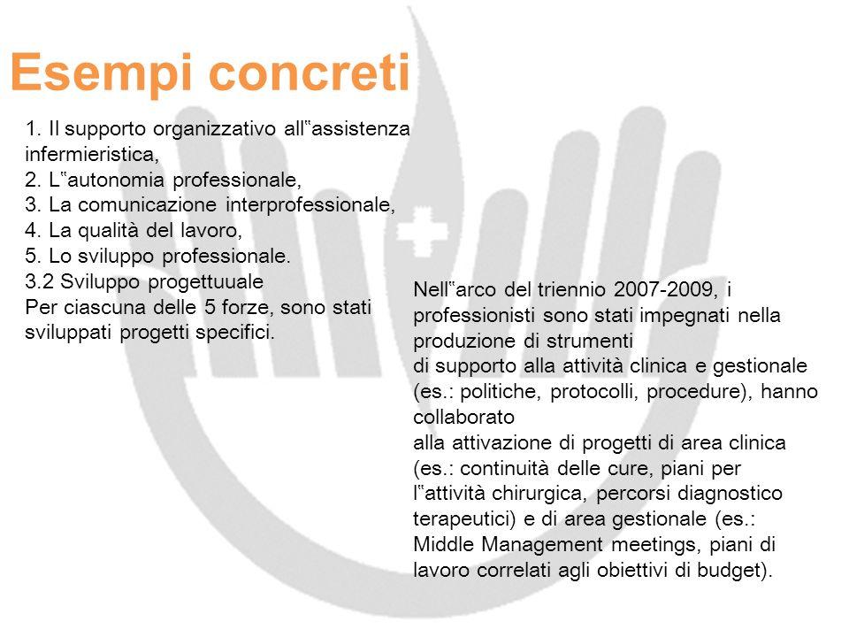 Esempi concreti 1. Il supporto organizzativo all assistenza infermieristica, 2. L autonomia professionale, 3. La comunicazione interprofessionale, 4.