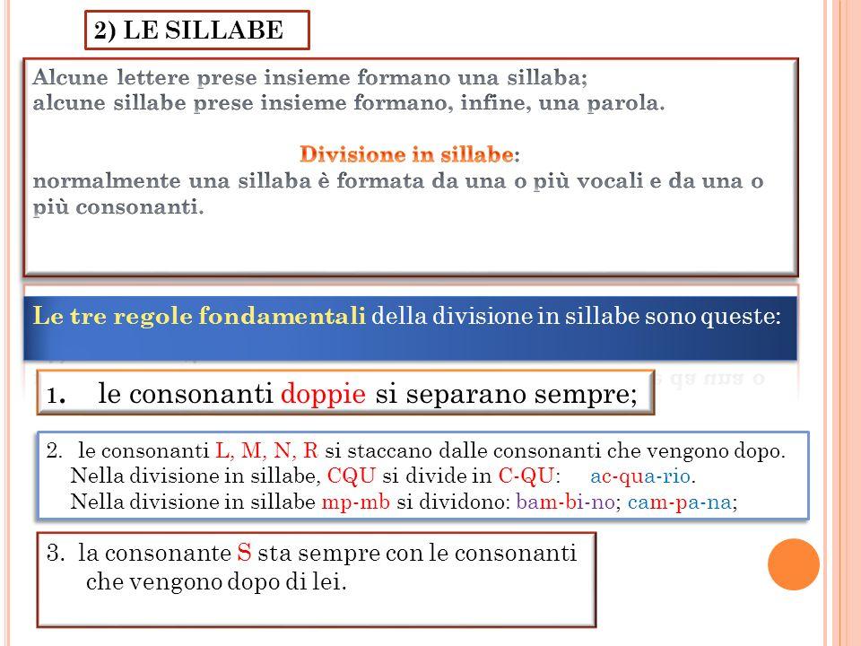 2) LE SILLABE 3.la consonante S sta sempre con le consonanti che vengono dopo di lei. 1. le consonanti doppie si separano sempre; 2.le consonanti L, M