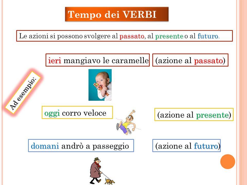 Tempo dei VERBI passatopresente futuro Le azioni si possono svolgere al passato, al presente o al futuro. Ad esempio: ieri ieri mangiavo le caramelle