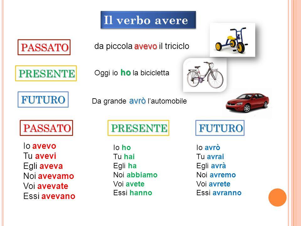 Il verbo avere PASSATO PRESENTE FUTURO FUTURO avevo da piccola avevo il triciclo ho Oggi io ho la bicicletta avrò Da grande avrò lautomobile FUTUROPRE