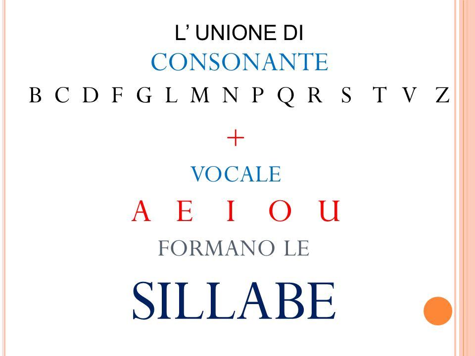 Lolalapostrofo Lo e la vogliono lapostrofo () davanti ai nomi che iniziano per vocale.