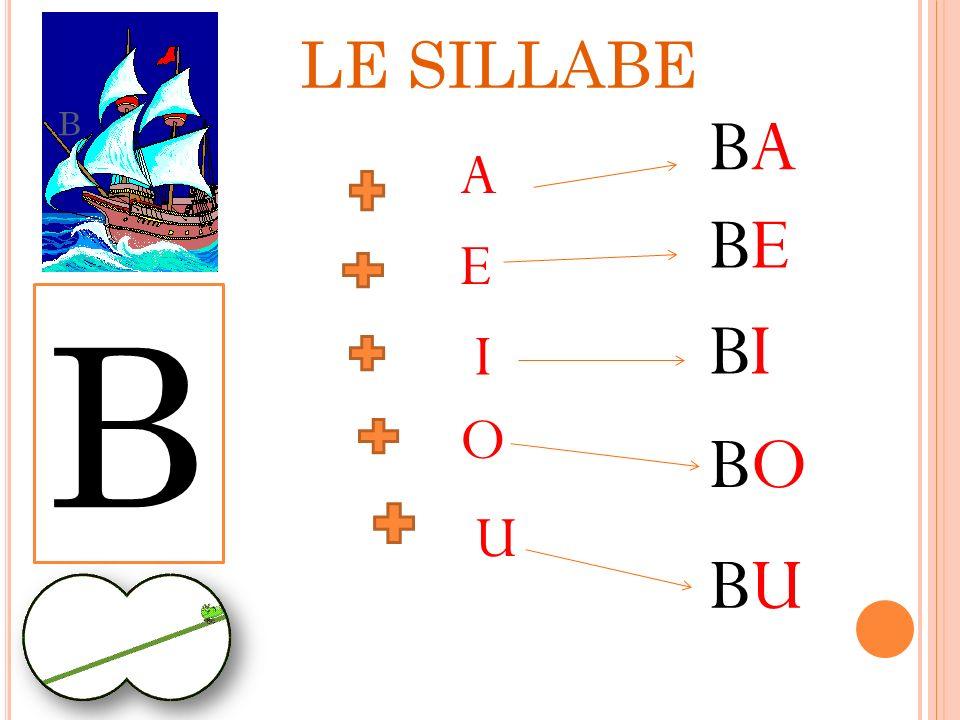 LE SILLABE B BABA BIBI BOBO BEBE BUBU A E I O U B