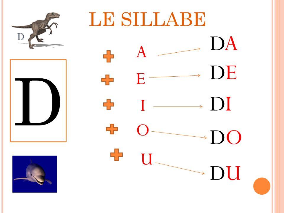 3) VERBI CHE COSA FA I verbi sono parole che descrivono una azione; dicono cioè CHE COSA FA la persona, lanimale o la cosa di cui si sta parlando.