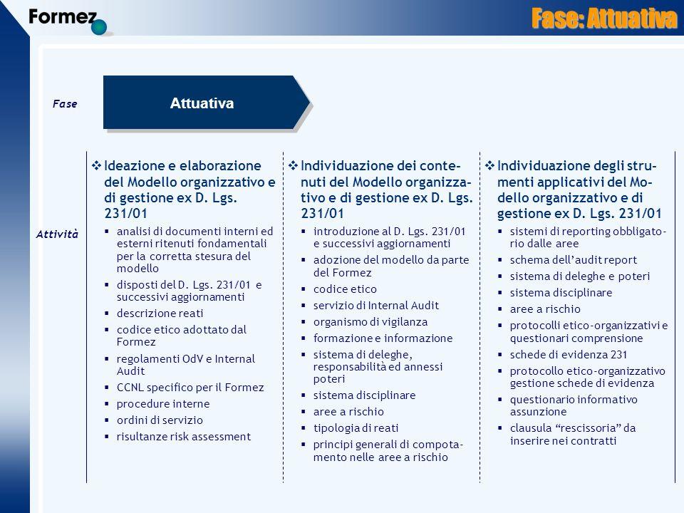 Fase: Attuativa Attività Ideazione e elaborazione del Modello organizzativo e di gestione ex D.