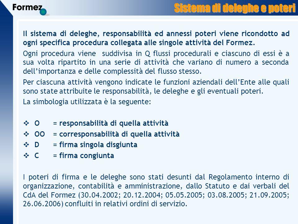 Sistema di deleghe e poteri Il sistema di deleghe, responsabilità ed annessi poteri viene ricondotto ad ogni specifica procedura collegata alle singole attività del Formez.