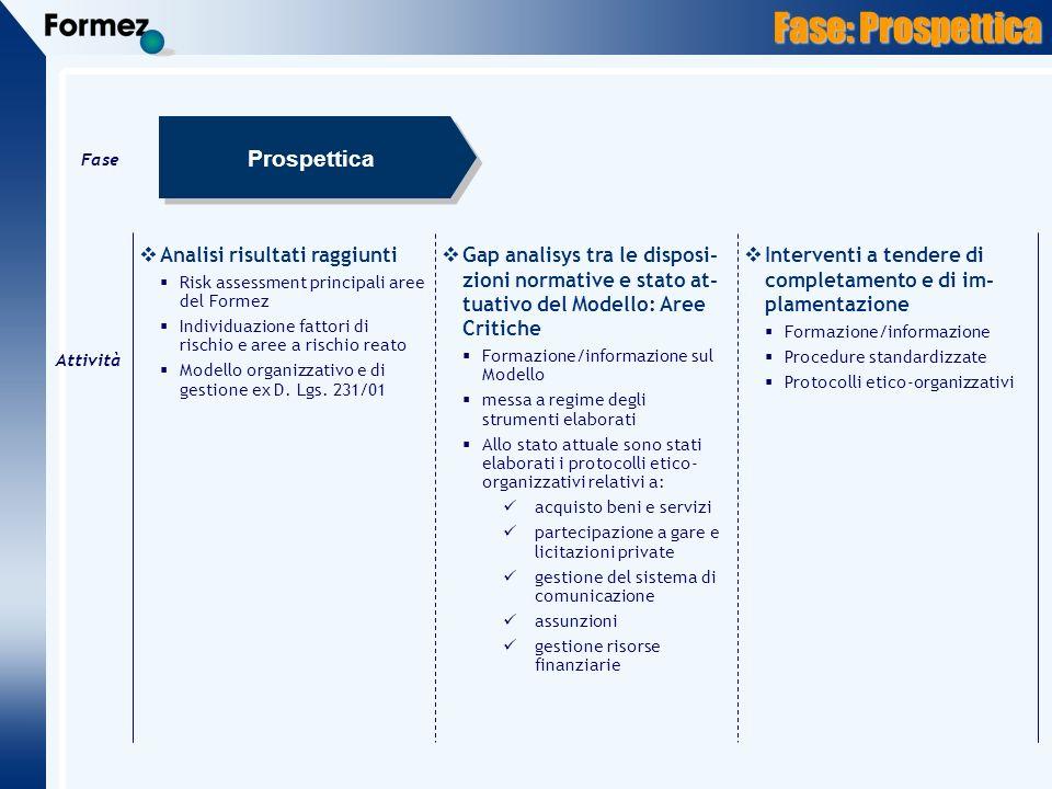Fase: Prospettica Attività Analisi risultati raggiunti Risk assessment principali aree del Formez Individuazione fattori di rischio e aree a rischio reato Modello organizzativo e di gestione ex D.