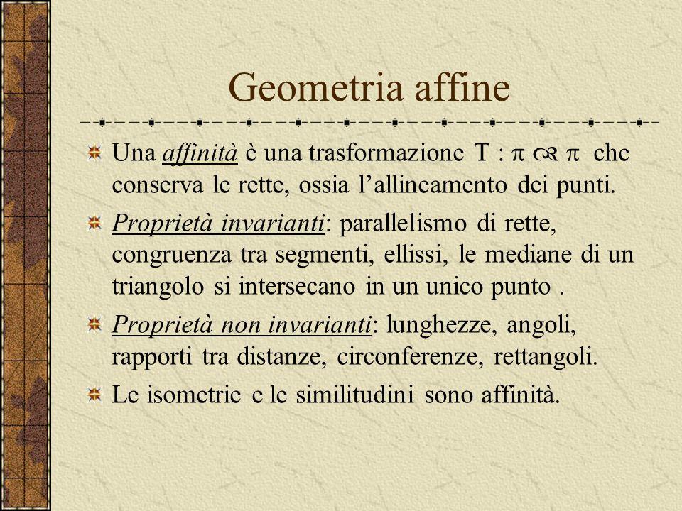 Geometria euclidea simile Una similitudine è una trasformazione T : che conserva i rapporti tra le distanze. Esempi: traslazioni, rotazioni, omotetie.