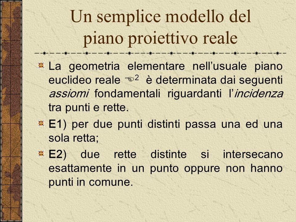 Geometria proiettiva Una proiettività è una trasformazione che si ottiene componendo un numero finito di proiezioni e di sezioni. Proprietà invarianti