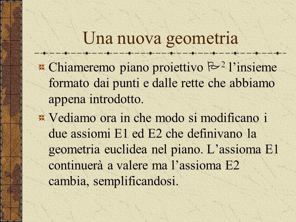 Il piano esteso i punti sono dati da tutti i punti del piano euclideo E 2, che verranno chiamati punti propri, e da tutte le direzioni in esso contenu