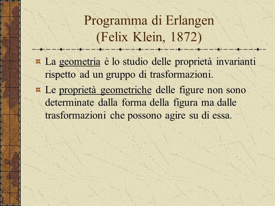 Il programma di Erlangen Geometria e trasformazioni