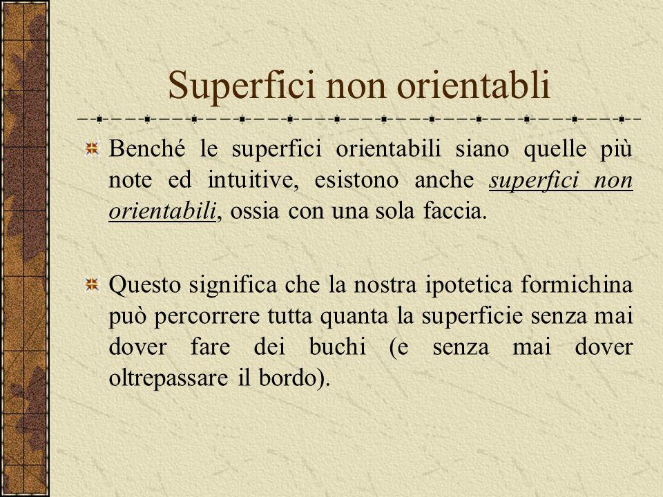 Superfici orientabili Intuitivamente le superfici orientabili sono quelle che hanno due facce (una interna ed una esterna se chiuse), come la sfera, i