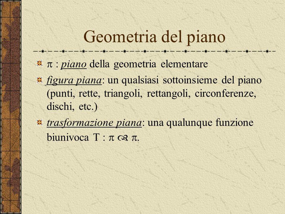 Programma di Erlangen (Felix Klein, 1872) La geometria è lo studio delle proprietà invarianti rispetto ad un gruppo di trasformazioni. Le proprietà ge
