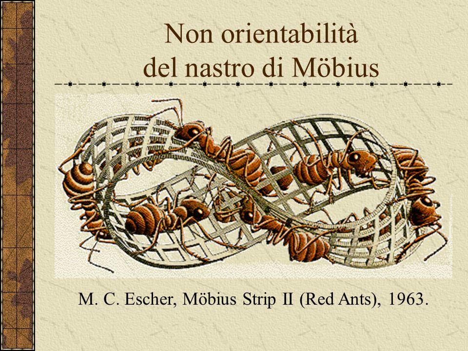 Nastro di Möbius (1858)