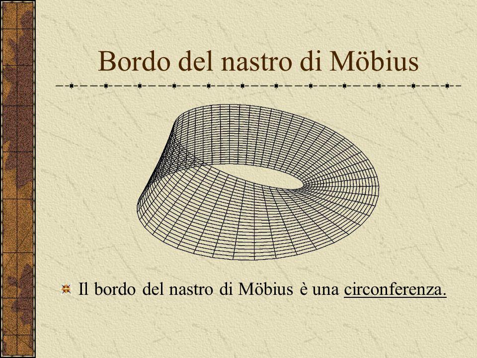 Non orientabilità del nastro di Möbius M. C. Escher, Möbius Strip II (Red Ants), 1963.