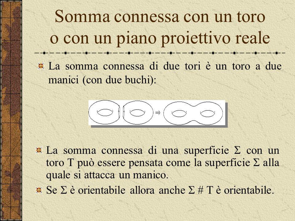 Proprietà della somma connessa Commutatività: # = #. Associatività: ( # ) # = # ( # ). Esistenza dellelemento neutro: S # = # S = dove S è la sfera.