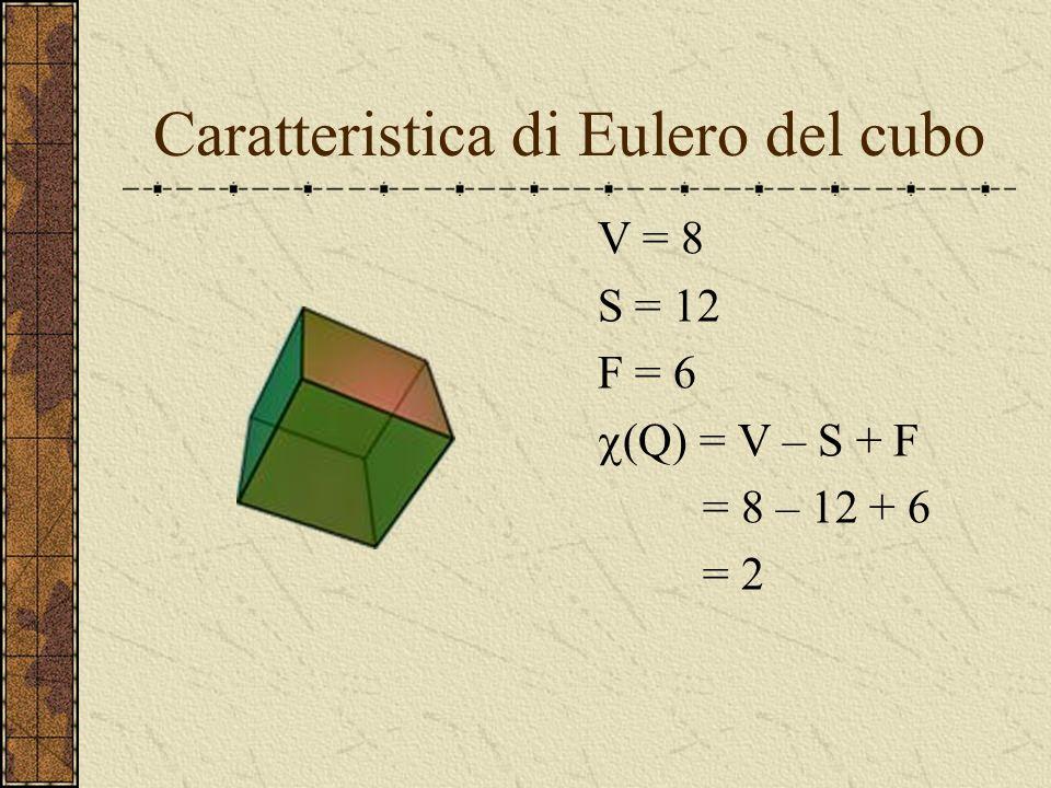 Caratteristica di Eulero La caratteristica di Eulero di un poliedro è il numero ( P ) = V – S + F dove V è il numero dei vertici, S è il numero degli