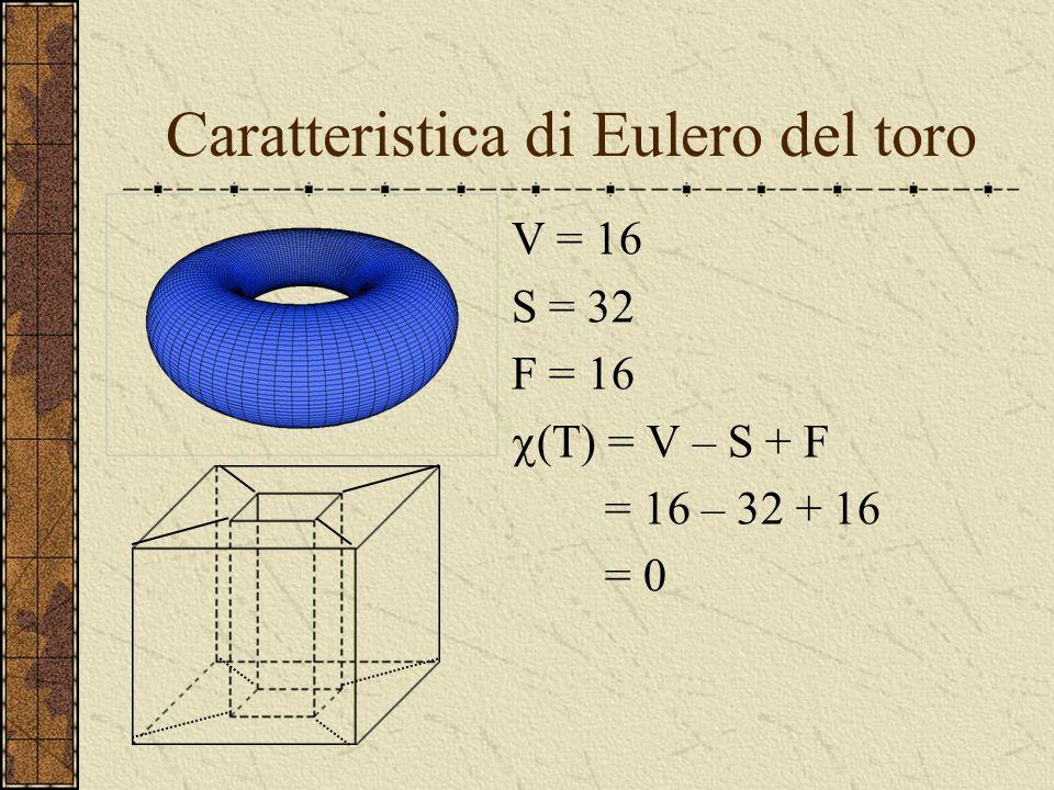 Caratteristica di Eulero di una superficie chiusa La caratteristica di Eulero di una superficie chiusa è definita come la caratteristica di Eulero di