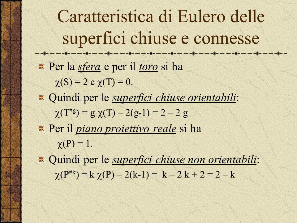Caratteristica di Eulero di una somma connessa Teorema La caratteristica di Eulero di una somma connessa 1 # 2 è data da ( 1 # 2 ) = ( 1 ) + ( 2 ) – 2