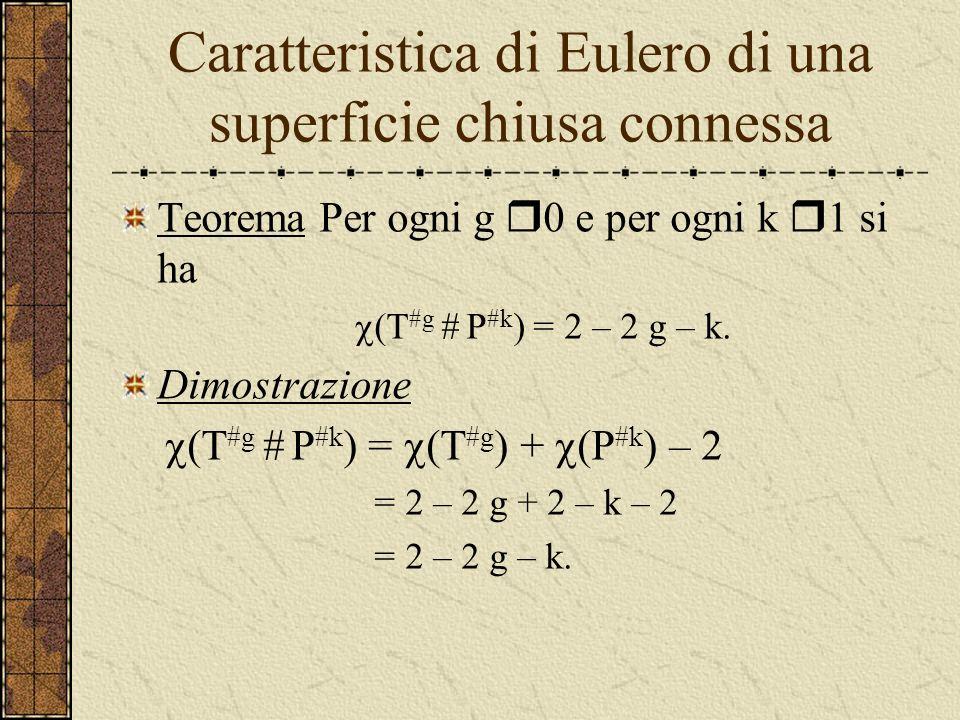 Caratteristica di Eulero delle superfici chiuse e connesse Per la sfera e per il toro si ha (S) = 2 e (T) = 0. Quindi per le superfici chiuse orientab