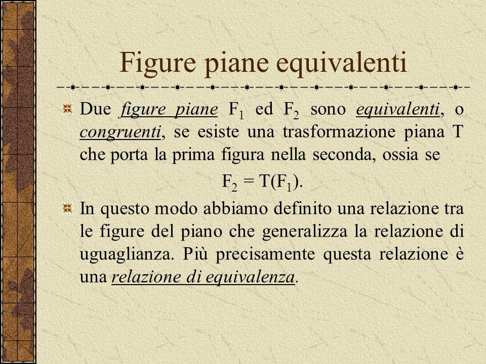 Struttura di gruppo di S( ) la composizione è unoperazione interna; l a composizione è unoperazione associativa: T 1 (T 2 T 3 ) = (T 1 T 2 ) T 3 esist
