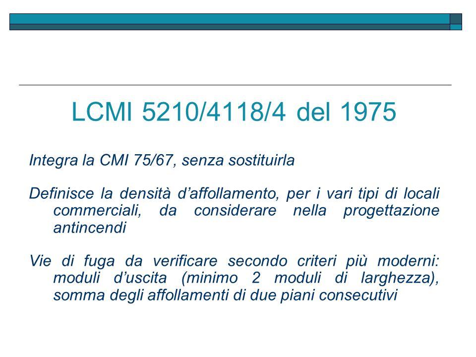 LCMI 5210/4118/4 del 1975 Integra la CMI 75/67, senza sostituirla Definisce la densità daffollamento, per i vari tipi di locali commerciali, da consid