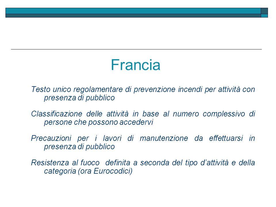 Francia Testo unico regolamentare di prevenzione incendi per attività con presenza di pubblico Classificazione delle attività in base al numero comple