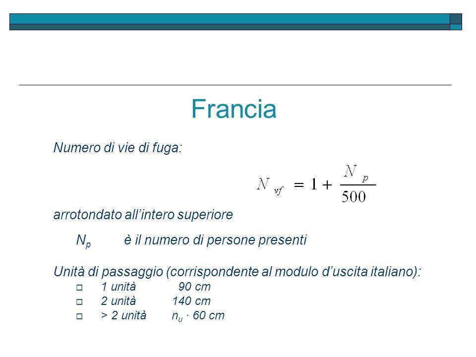 Francia Numero di vie di fuga: arrotondato allintero superiore N p è il numero di persone presenti Unità di passaggio (corrispondente al modulo duscit