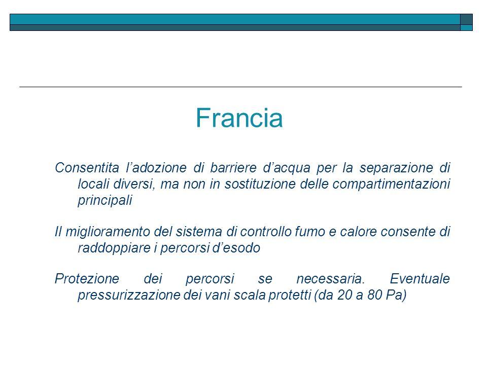 Francia Consentita ladozione di barriere dacqua per la separazione di locali diversi, ma non in sostituzione delle compartimentazioni principali Il mi