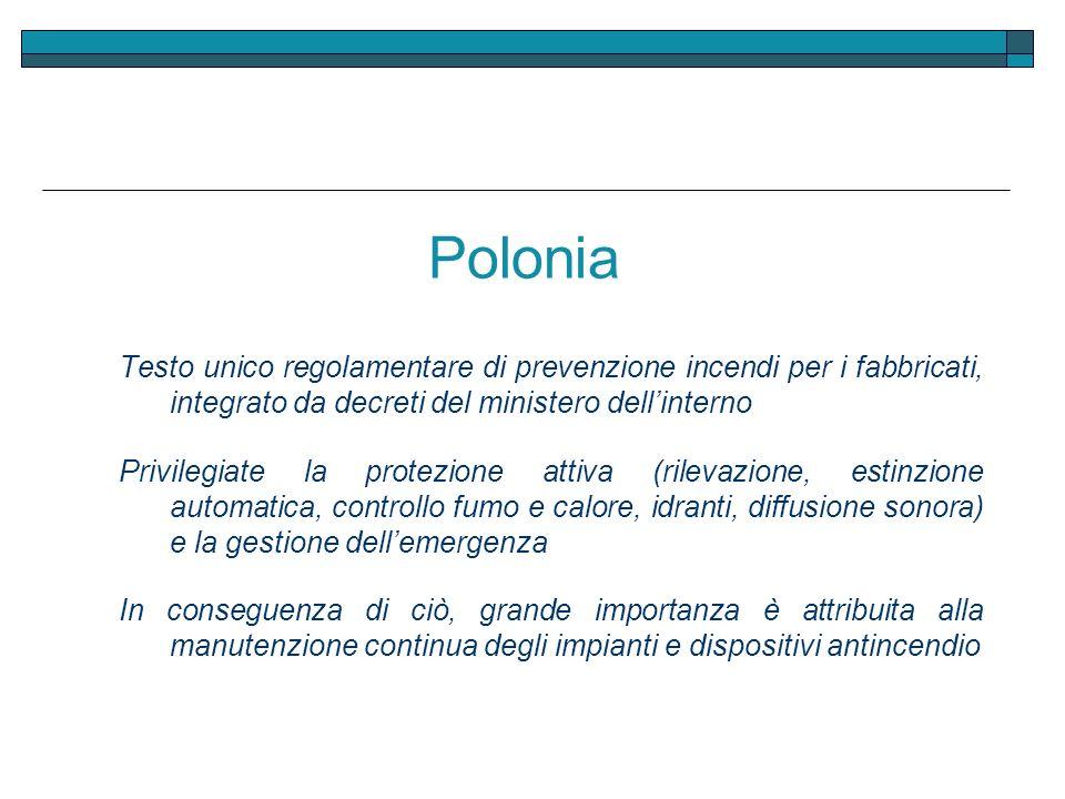 Polonia Testo unico regolamentare di prevenzione incendi per i fabbricati, integrato da decreti del ministero dellinterno Privilegiate la protezione a