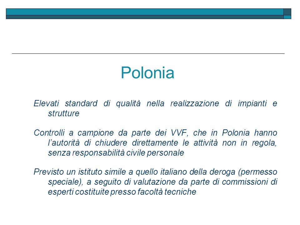 Polonia Elevati standard di qualità nella realizzazione di impianti e strutture Controlli a campione da parte dei VVF, che in Polonia hanno lautorità