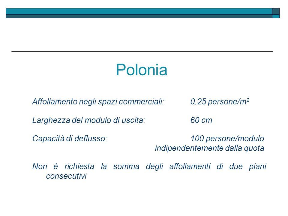 Polonia Affollamento negli spazi commerciali:0,25 persone/m 2 Larghezza del modulo di uscita:60 cm Capacità di deflusso:100 persone/modulo indipendent