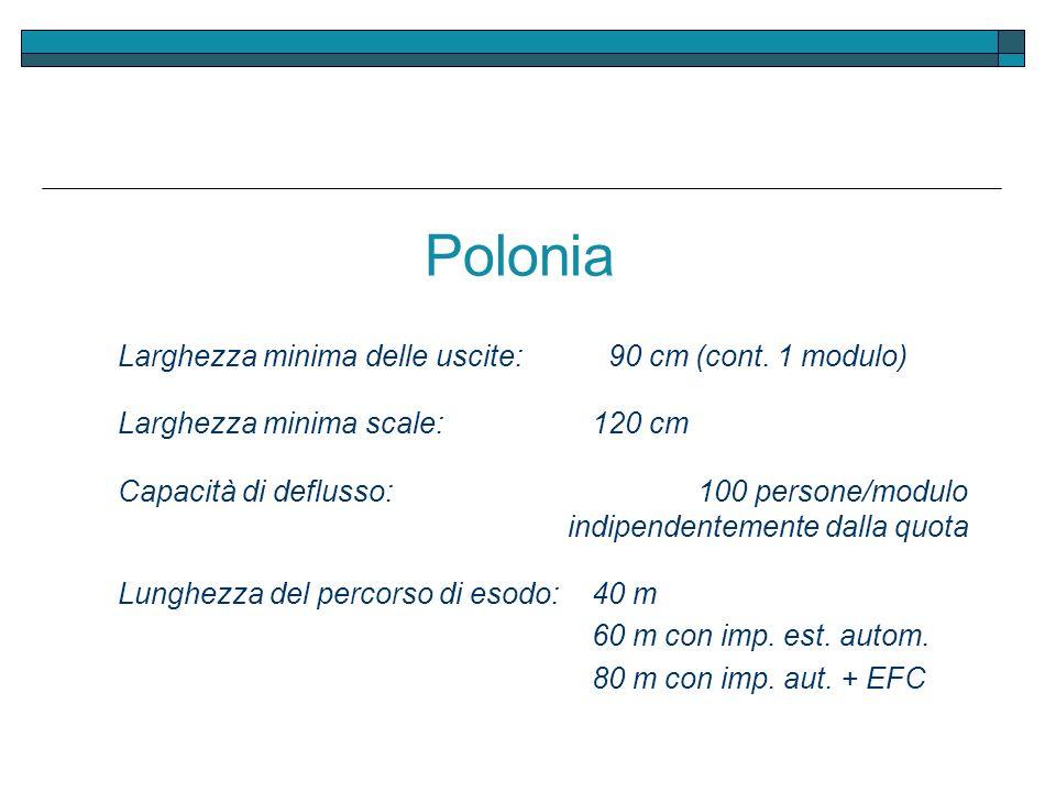 Polonia Larghezza minima delle uscite: 90 cm (cont. 1 modulo) Larghezza minima scale:120 cm Capacità di deflusso:100 persone/modulo indipendentemente