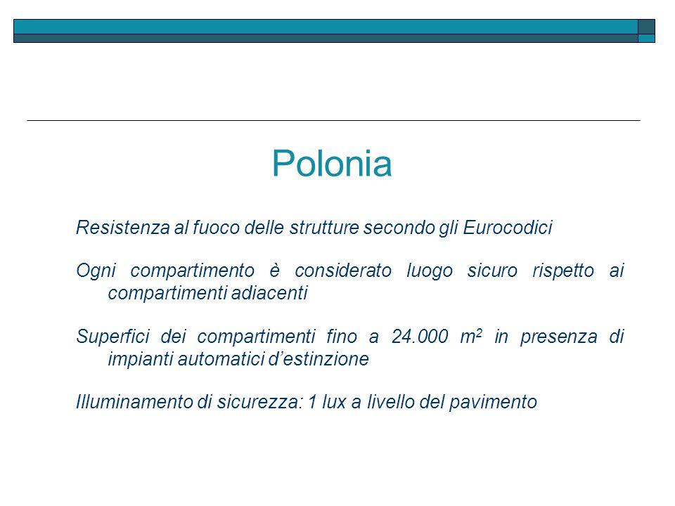 Polonia Resistenza al fuoco delle strutture secondo gli Eurocodici Ogni compartimento è considerato luogo sicuro rispetto ai compartimenti adiacenti S