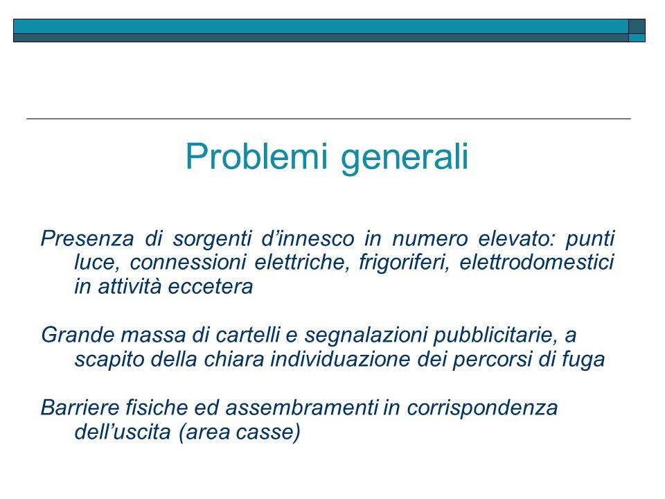 Problemi generali Presenza di sorgenti dinnesco in numero elevato: punti luce, connessioni elettriche, frigoriferi, elettrodomestici in attività eccet