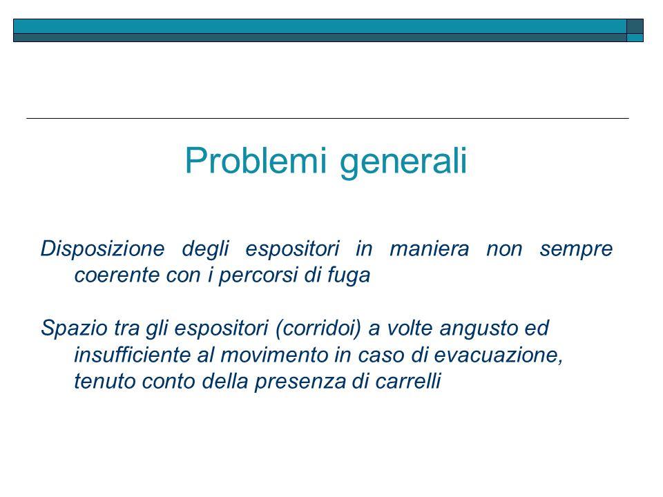 Problemi generali Disposizione degli espositori in maniera non sempre coerente con i percorsi di fuga Spazio tra gli espositori (corridoi) a volte ang