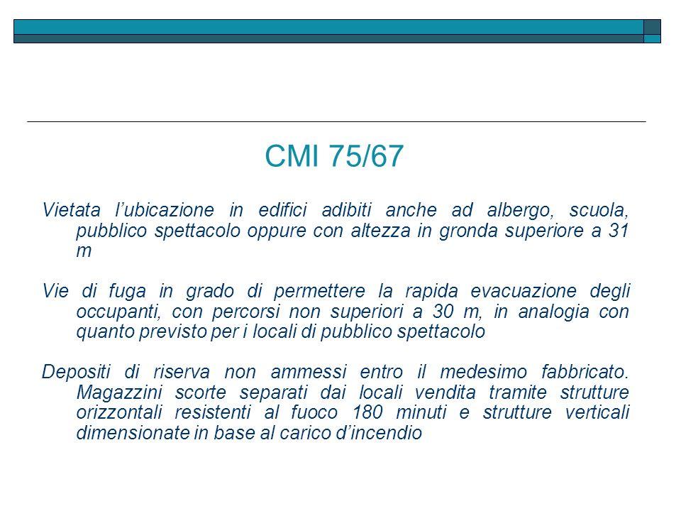 CMI 75/67 Vietata lubicazione in edifici adibiti anche ad albergo, scuola, pubblico spettacolo oppure con altezza in gronda superiore a 31 m Vie di fu