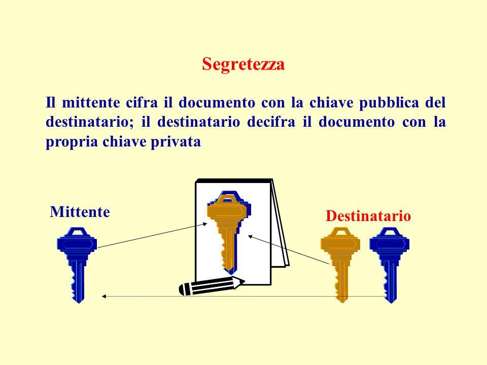 Segretezza Il mittente cifra il documento con la chiave pubblica del destinatario; il destinatario decifra il documento con la propria chiave privata