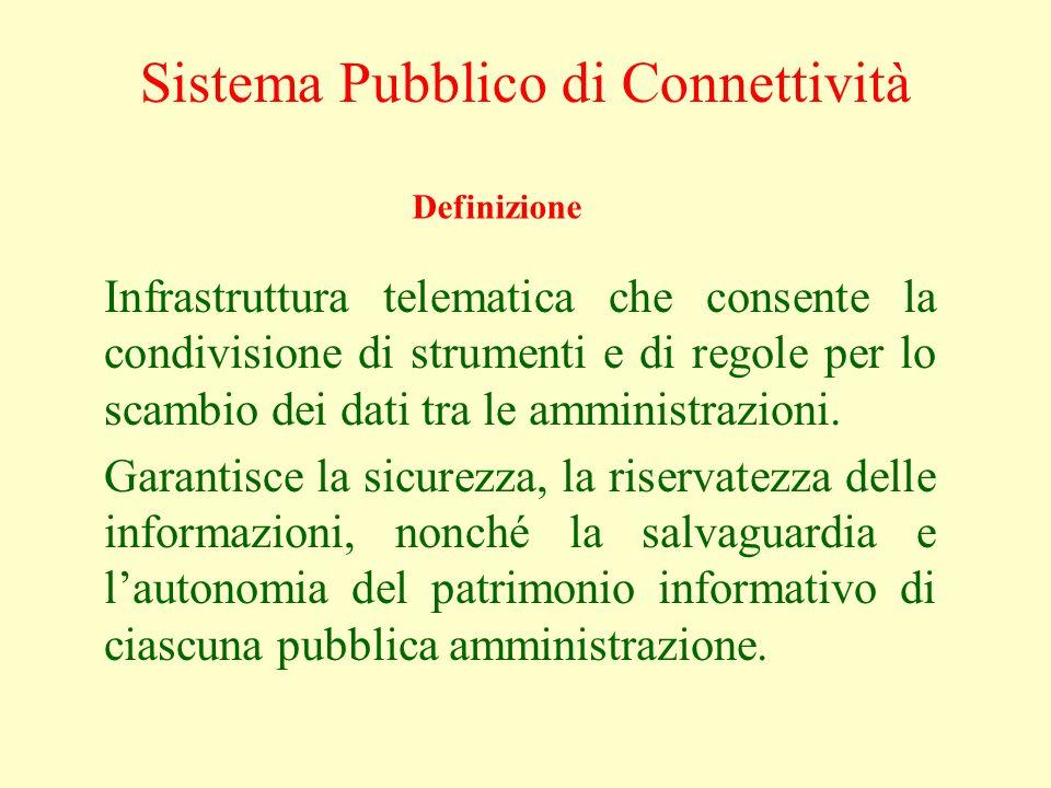 Infrastruttura telematica che consente la condivisione di strumenti e di regole per lo scambio dei dati tra le amministrazioni. Garantisce la sicurezz